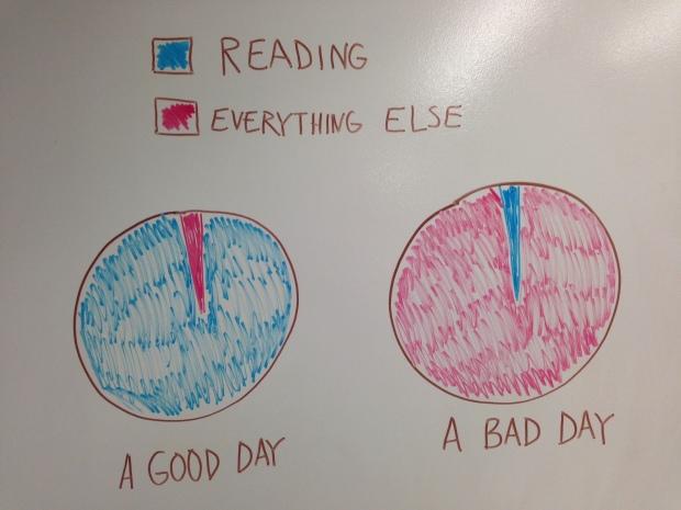 readingandeverythingelse